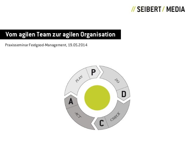 Vom agilen Team zur agilen Organisation Praxisseminar Feelgood-Management, 19.05.2014