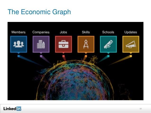 Image result for linkedin economic graph