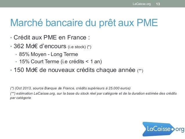 13 Marché bancaire du prêt aux PME • Crédit aux PME en France : • 362 Md€ d'encours (i.e stock) (*) • 85% Moyen - Long ...