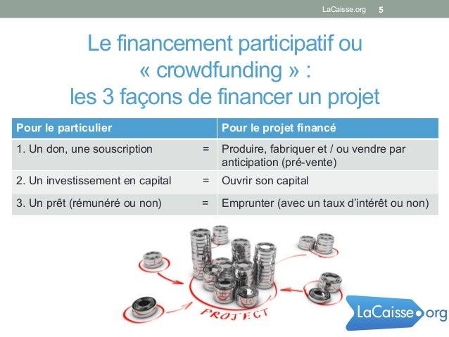 Le financement participatif ou « crowdfunding » : les 3 façons de financer un projet LaCaisse.org 5 Pour le particulier Po...