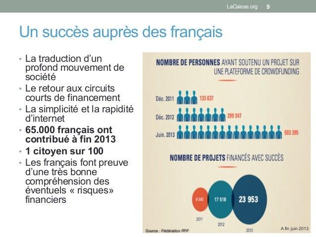 Un succès auprès des français • La traduction d'un profond mouvement de société • Le retour aux circuits courts de finan...