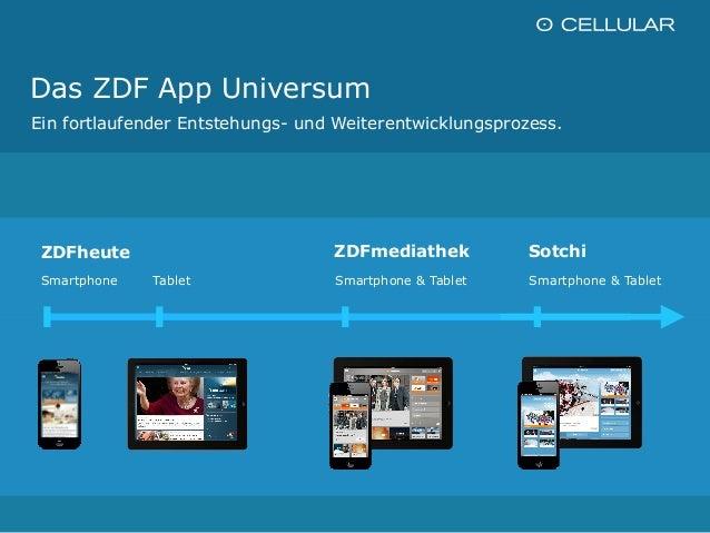 Das ZDF App Universum Slide 3
