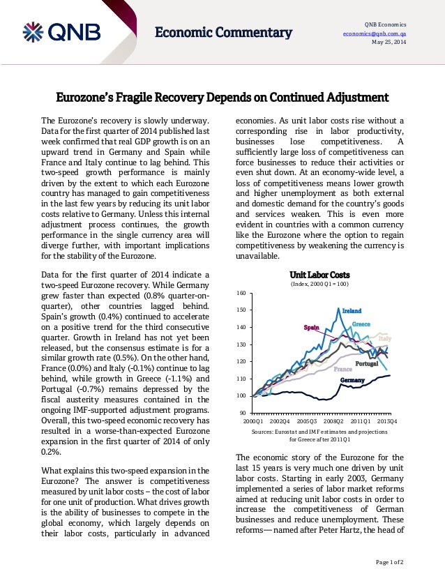 Page of Economic Commentary QNB Economics economics@qnb.com.qa May Eurozone's Fragile Recovery Depends on Continued Adjust...