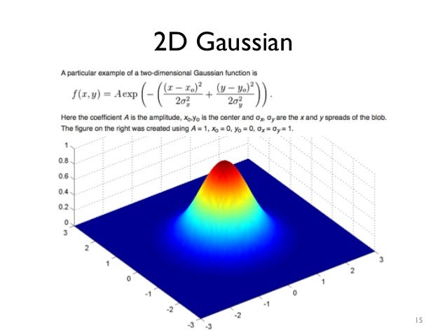 Gaussian 16 - In situ metallography as non destructive test for