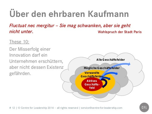 # 12   © Centre for Leadership 2014 – all rights reserved   service@centre-for-leadership.com Über den ehrbaren Kaufmann F...
