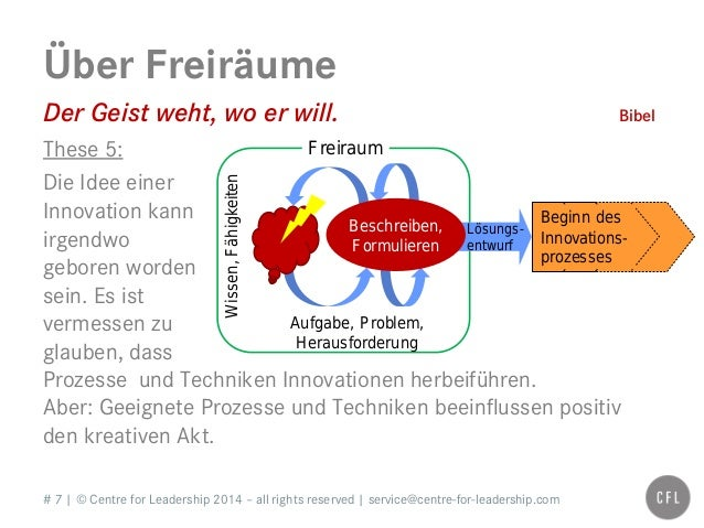 # 7   © Centre for Leadership 2014 – all rights reserved   service@centre-for-leadership.com Über Freiräume Der Geist weht...