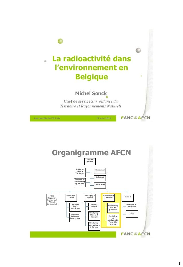 1 La radioactivité dans l'environnement en Belgique Les mardis de l'A.I.Gx 27 mai 2014 Michel Sonck Chef de service Survei...