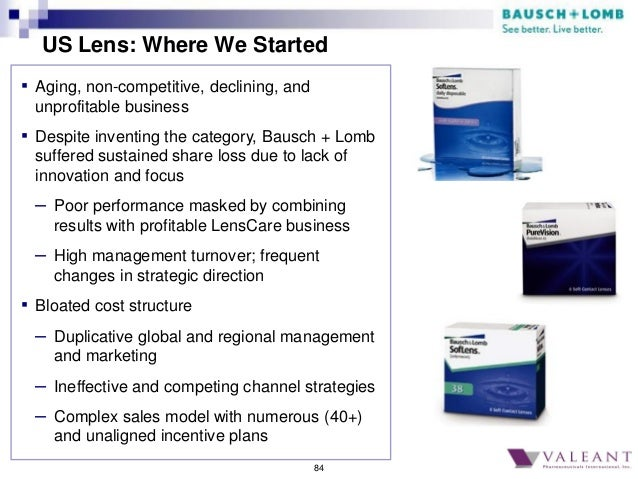 bausch lomb regional organization Bausch & lomb harvard case study: bausch & lomb: regional organization case overview the daniel gill, the chairman and ceo faces the possibility of changing the.