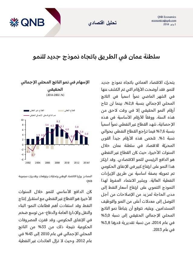 اقتصادي تحليل QNB Economics economics@qnb.com 1يونيو4112 سلطنةفي عمانيق الطرباتجاهللنمو جديد نموذج...
