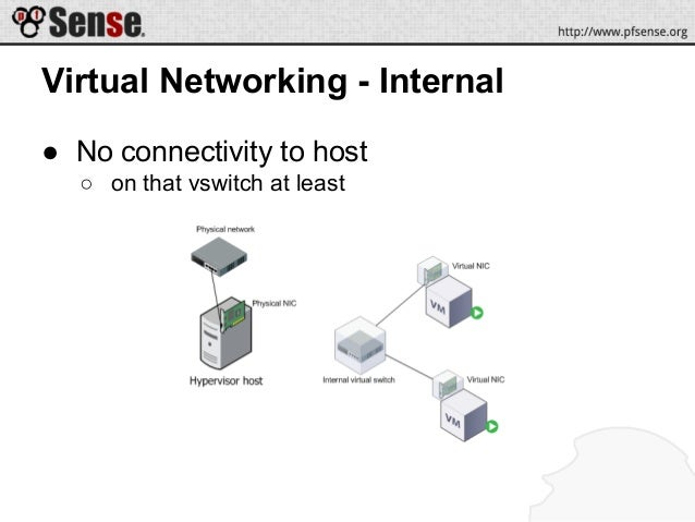 Firewalls and Virtualization - pfSense Hangout June 2014
