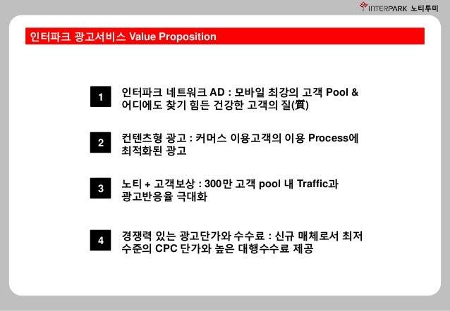 노티투미 인터파크 광고서비스 Value Proposition 1 인터파크 네트워크 AD : 모바일 최강의 고객 Pool & 어디에도 찾기 힘든 건강한 고객의 질(質) 2 컨텐츠형 광고 : 커머스 이용고객의 이용 Proc...