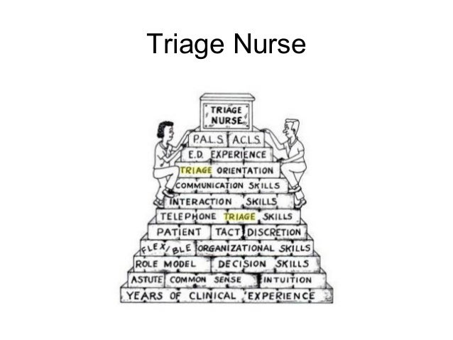 Emergency department triages
