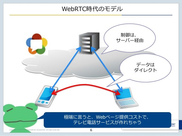 Copyright © NTT Communications Corporation. All right reserved. WebRTC時代のモデル 6 制御は、 サーバー経由 データは ダイレクト 極端に言うと、Webページ提供コストで、...