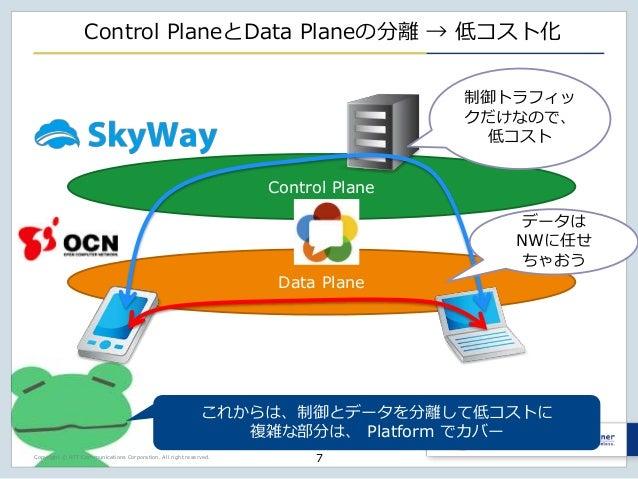 Copyright © NTT Communications Corporation. All right reserved. Control PlaneとData Planeの分離 → 低コスト化 7 Control Plane Data P...