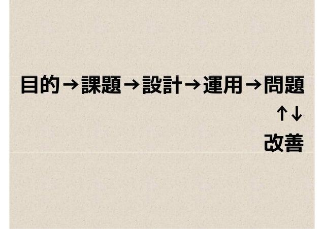 目的→課題→設計→運用→問題目的→課題→設計→運用→問題 ↑↓ 改善改善
