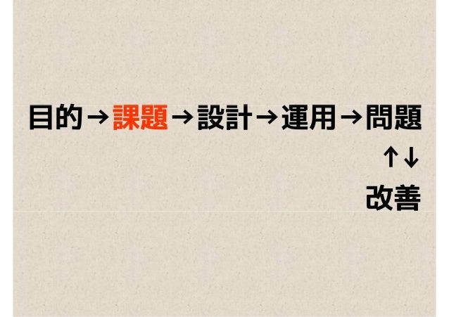 1.機材のスリム化 東京まで運ぶの大変 ノートPC一台に押し込んでみたノートPC一台に押し込んでみた HW:ASUS UL20A ホストOS:Xubuntu 13.04 ハイパーバイザ:KVM ゲスト:Debian、Vyattaゲスト:Debi...
