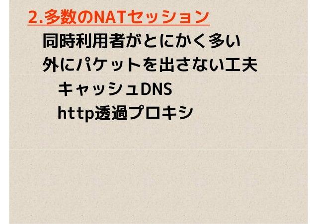 morry OS:Debian GNU/Linux キャッシュDNSサーバキャッシュDNSサーバ DHCPサーバ サービス監視 障害検出(nagios) パフォーマンス監視(munin)パフォーマンス監視(munin)