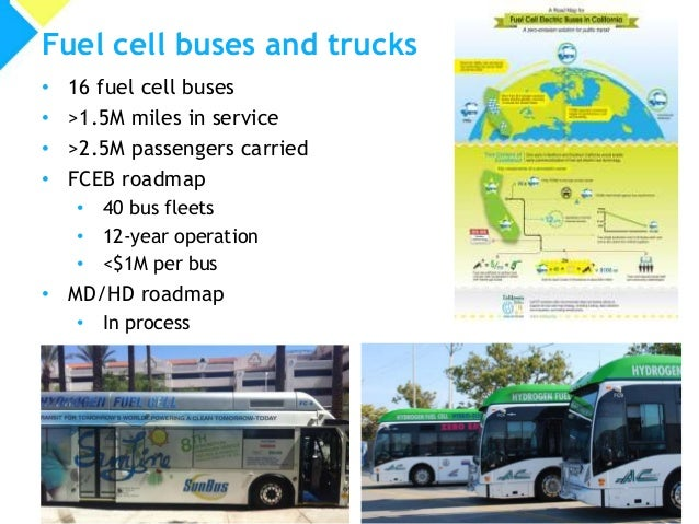 Fuel cell buses and trucks • 16 fuel cell buses • >1.5M miles in service • >2.5M passengers carried • FCEB roadmap • 40 bu...