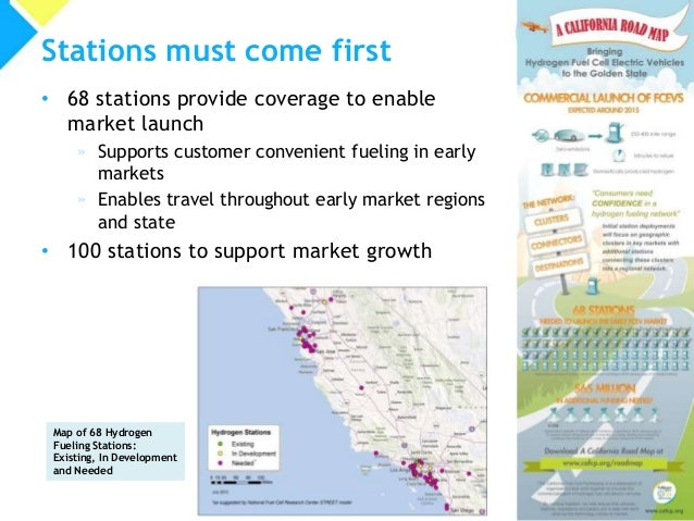 FCEVs and H2 in California Slide 3