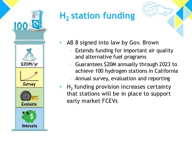 H2 station funding • AB 8 signed into law by Gov. Brown » Extends funding for important air quality and alternative fuel p...