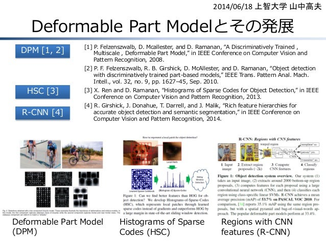 "Deformable Part Modelとその発展 [1] P. Felzenszwalb, D. Mcallester, and D. Ramanan, ""A Discriminatively Trained , Multiscale , ..."