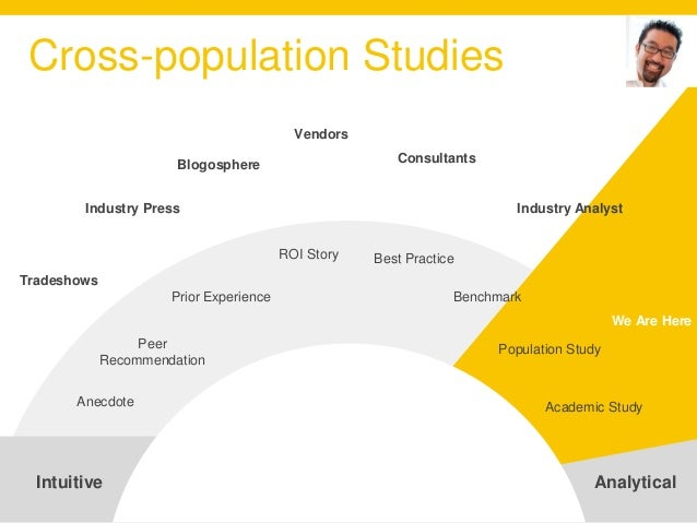 Cross-population Studies Tradeshows Industry Press Blogosphere Vendors Consultants Industry Analyst Anecdote Peer Recommen...