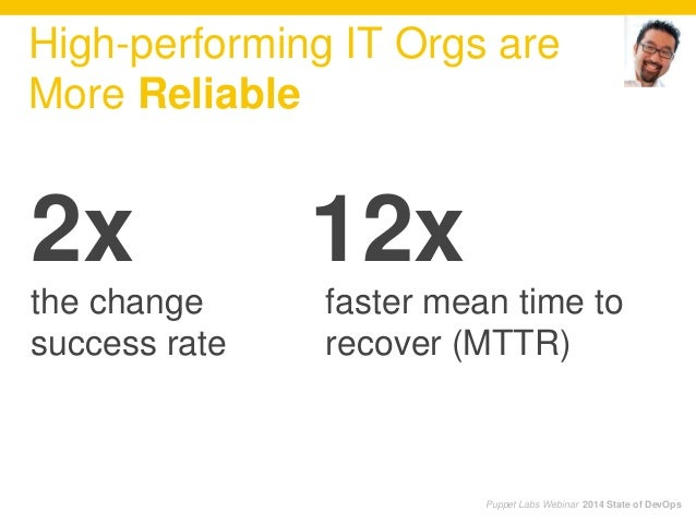 High-performing IT Orgs are More Reliable Puppet Labs Webinar 2014 State of DevOps 2x 12x the change success rate faster m...