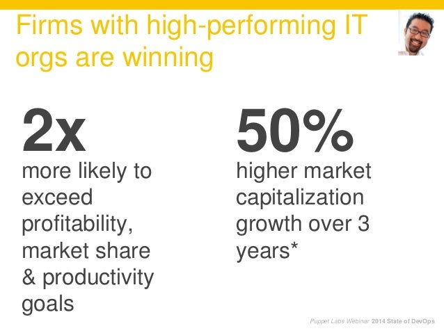Firms with high-performing IT orgs are winning more likely to exceed profitability, market share & productivity goals Pupp...