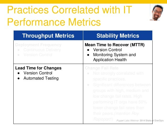 Puppet Labs Webinar 2014 State of DevOps Practices Correlated with IT Performance Metrics Throughput Metrics Stability Met...
