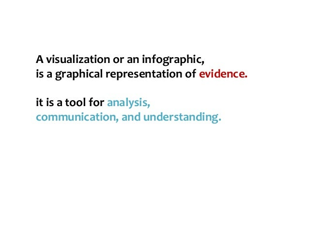 A visualization or an infographic, is a graphical representation of evidence. it is a tool for analysis, communication, an...