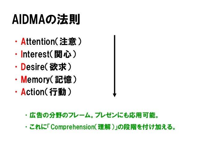 AIDMAの法則 •Attention(注意) •Interest(関心) •Desire(欲求) •Memory(記憶) •Action(行動) •広告の分野のフレーム。プレゼンにも応用可能。 •これに「Comprehension(理解)」の...