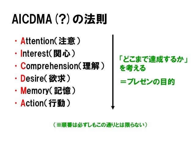 AICDMA(?)の法則 •Attention(注意) •Interest(関心) •Comprehension(理解) •Desire(欲求) •Memory(記憶) •Action(行動) 「どこまで達成するか」 を考える =プレゼンの目的...