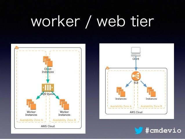 worker / web tier #cmdevio