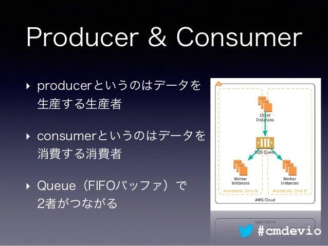 Producer & Consumer ‣ producerというのはデータを 生産する生産者 ‣ consumerというのはデータを 消費する消費者 ‣ Queue(FIFOバッファ)で 2者がつながる #cmdevio