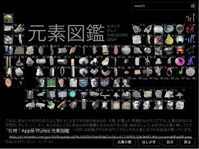 引用:エスマックス - 元素図鑑がアップデー ト!元素の歌が日本語になった!「元素図鑑 http://livedoor.2.blogimg.jp/smaxjp/imgs/3/e/3e0a4f94.jpg