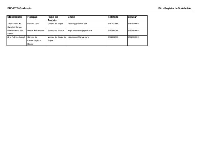 PROJETO Confecção ISH - Registro de Stakeholder Stakeholder Posição Papel no Projeto Email Telefone Celular Ana Carolina d...