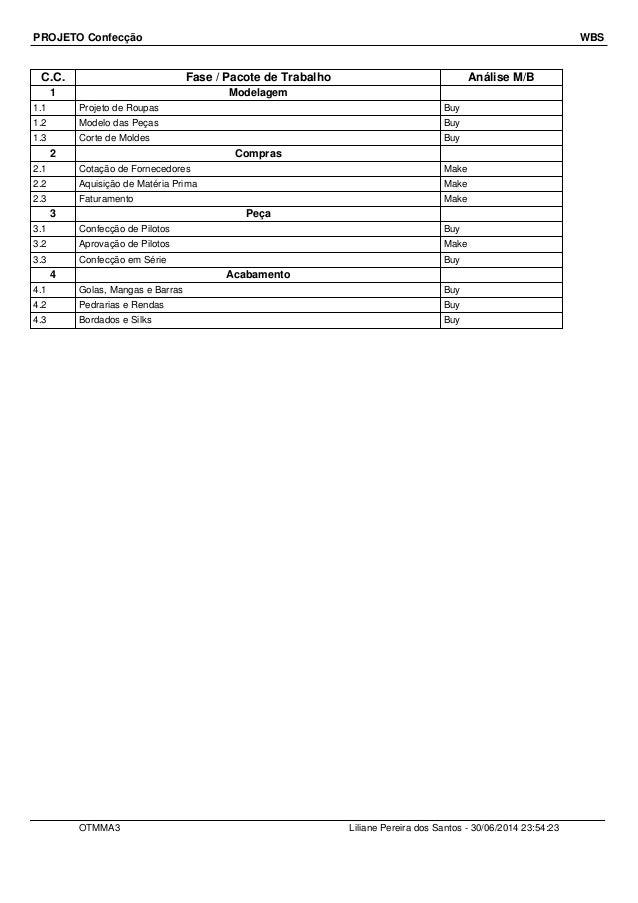 PROJETO Confecção WBS C.C. Fase / Pacote de Trabalho Análise M/B 1 Modelagem 1.1 Projeto de Roupas Buy 1.2 Modelo das Peça...
