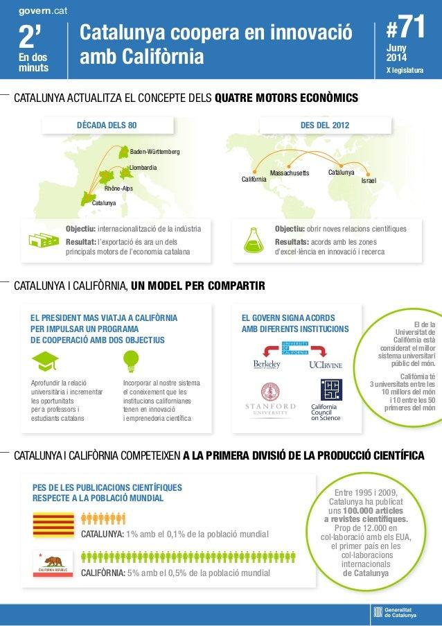 2' #71 En dos minuts Juny 2014 X legislatura govern.cat Catalunya coopera en innovació amb Califòrnia CATALUNYA I CALIFÒRN...