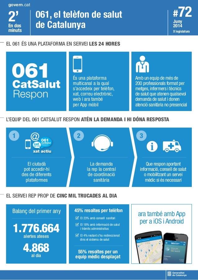 2' #72 En dos minuts Juny 2014 X legislatura govern.cat 061, el telèfon de salut de Catalunya EL 061 ÉS UNA PLATAFORMA EN ...