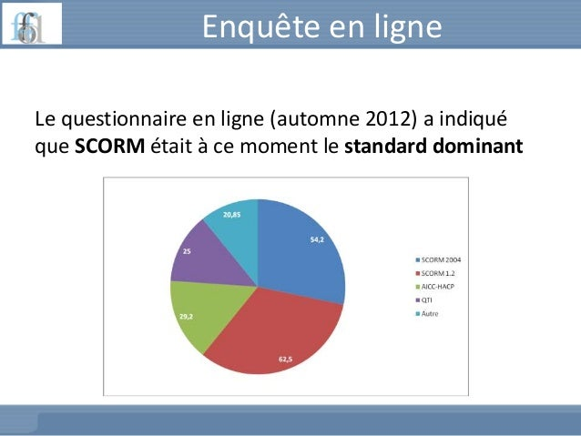 Le Groupe de travail FFFOD 2014 Standards e-learning Slide 3