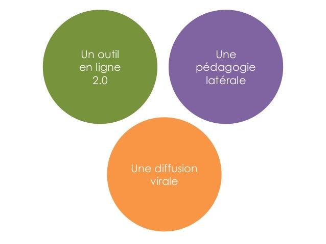 iDrop - L'Ecole des travaux publics de Normandie Slide 2