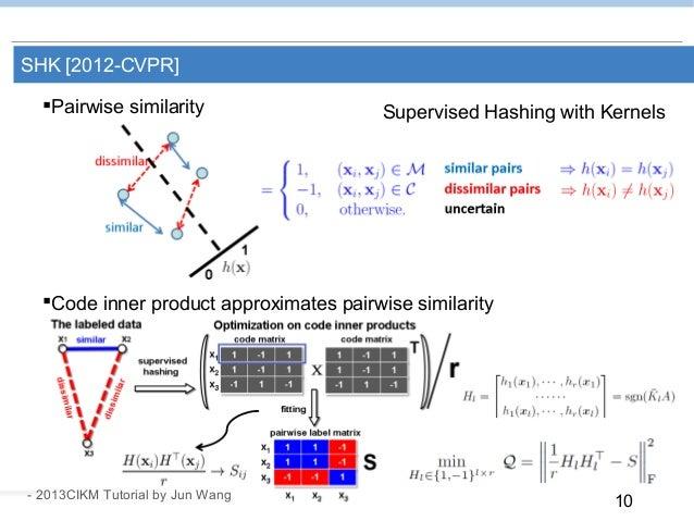 10 SHK [2012-CVPR] Pairwise similarity Code inner product approximates pairwise similarity Supervised Hashing with Kerne...