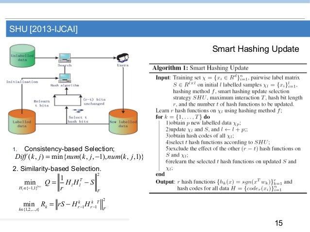 15 SHU [2013-IJCAI] Smart Hashing Update 1. Consistency-based Selection; 2. Similarity-based Selection. ( , ) min{ ( , , 1...