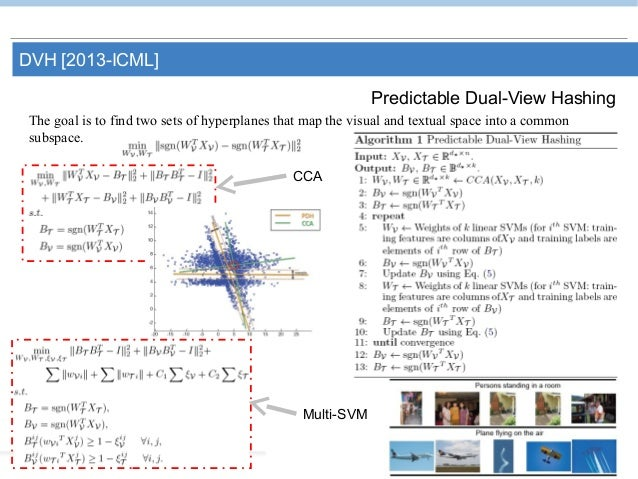 18 DVH [2013-ICML] Predictable Dual-View Hashing The goal is to find two sets of hyperplanes that map the visual and textu...