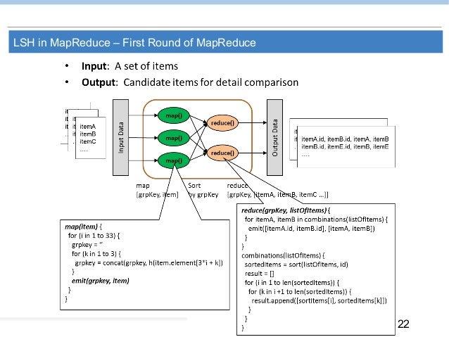 22 LSH in MapReduce – First Round of MapReduce