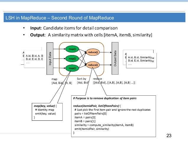 23 LSH in MapReduce – Second Round of MapReduce