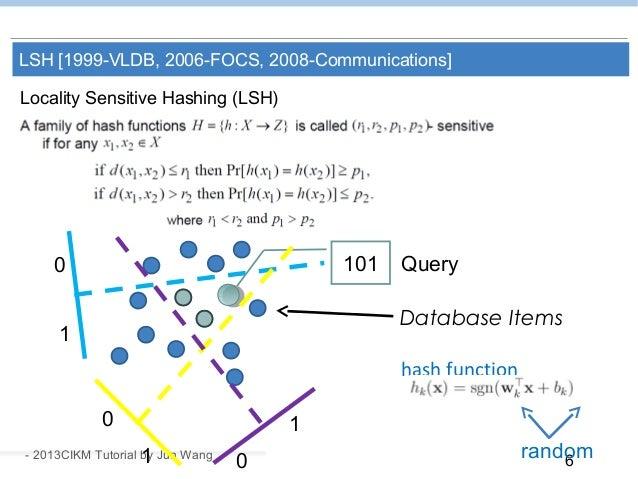 6 LSH [1999-VLDB, 2006-FOCS, 2008-Communications] 0 1 Database Items hash function random 101 Query Locality Sensitive Has...