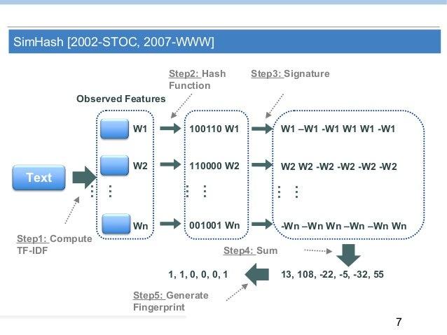 7 SimHash [2002-STOC, 2007-WWW] Text … … Observed Features W1 W2 Wn 100110 W1 110000 W2 001001 Wn … … W1 –W1 -W1 W1 W1 -W1...