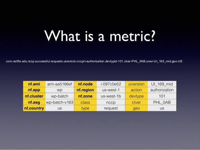 20140708 - Jeremy Edberg: How Netflix Delivers Software