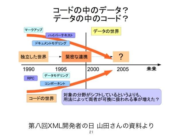 第八回XML開発者の日 山田さんの資料より 21